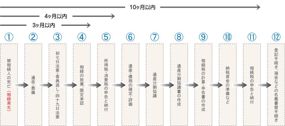 image_flow