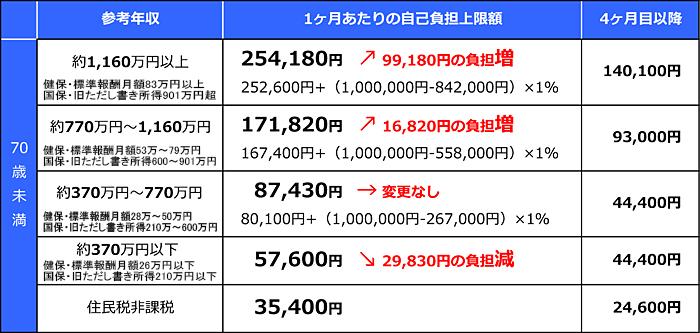 kogakuiryohi02