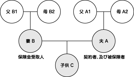 koseizu02