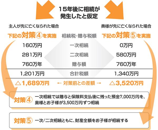 taisaku_4_5